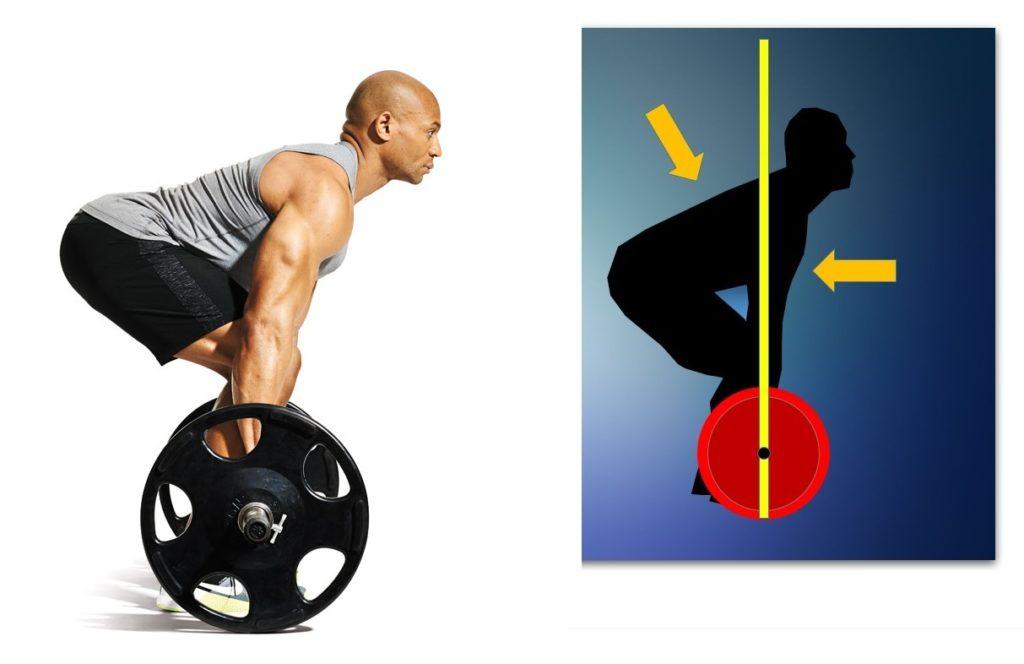 Классическая становая тяга: правильное положение спины