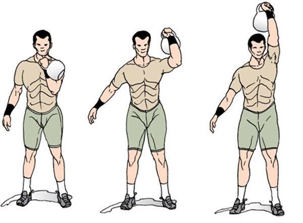 Мышцы задействованные в жиме гири одной рукой